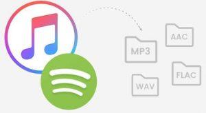 Sidify Music Converter Crack 2.1.2 + Serial Key Download Latest